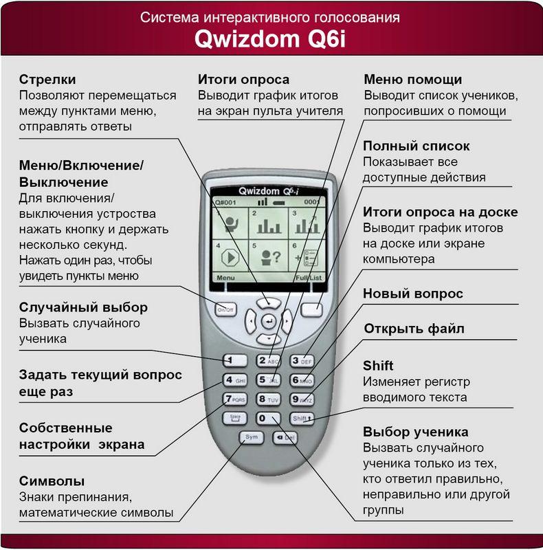 Пульт учителя Qwizdom Q6i, системы интерактивного голосования