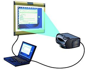 Электронная доска в интерактивном режиме